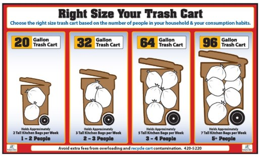 right size trash