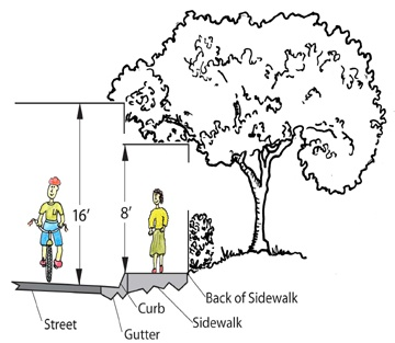 Street Sweeping diagram