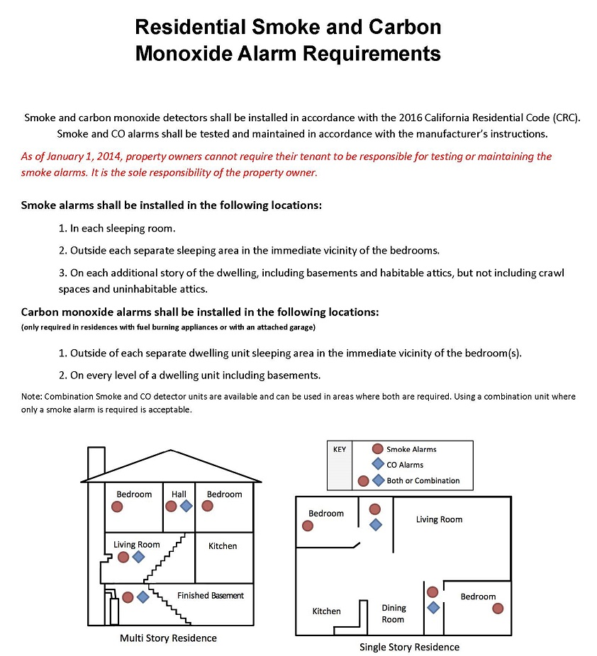 Residential Smoke And Carbon Monoxide Alarm City Of Santa Cruz