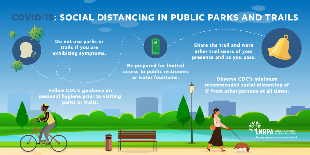 Social Distancing in Parks NRPA